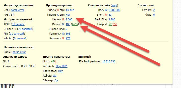 Разница в индексации Яндекс и Гугл